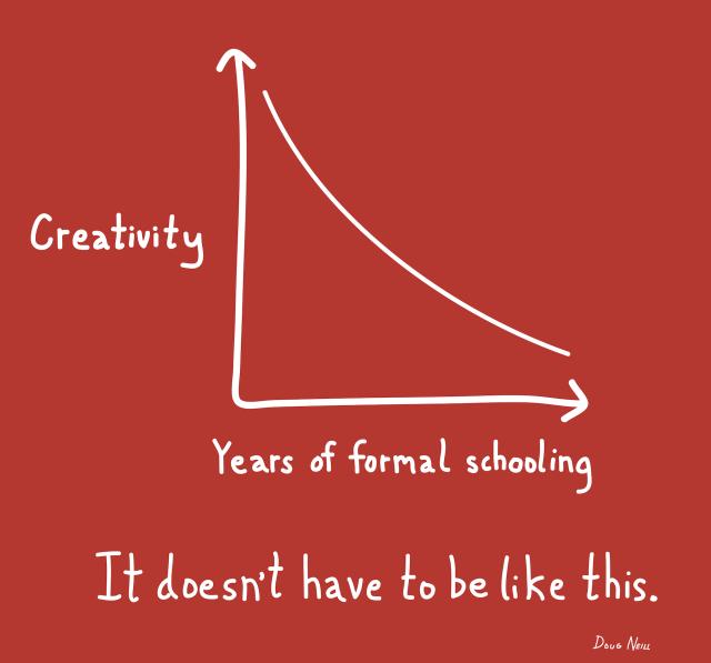 Creativity-vs.-Formal-Schooling
