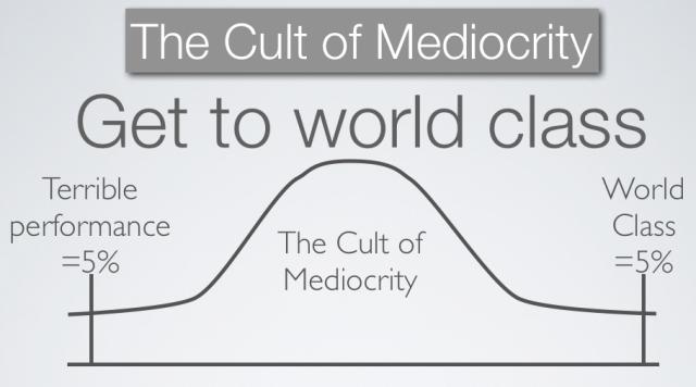 Cult-of-mediocrity